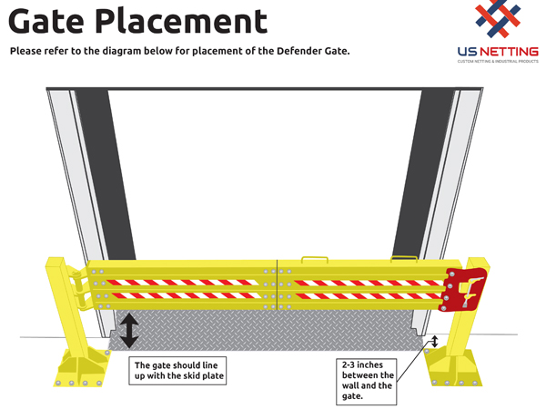 Safety Gate Diagram