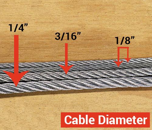 Cable Diameter