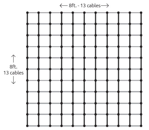 8-inch mesh size diagram