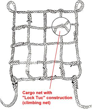 Rope cargo net diagram